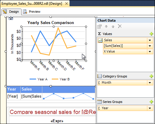 Figure 1: Yearly Sales Comparison Chart