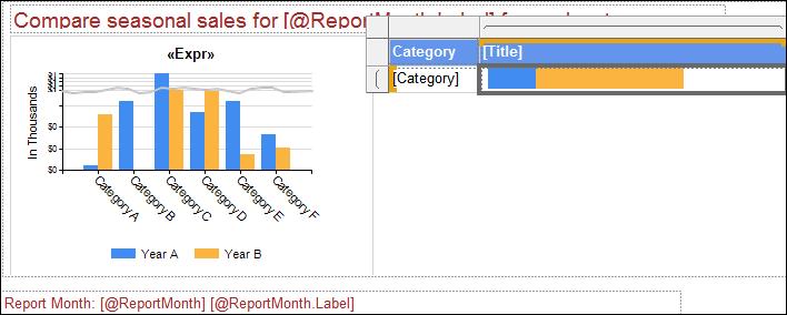 Figure 5: Data Bar