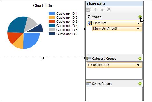 Figure 10: Chart Data Window