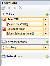 Figure 13: Chart Data Window