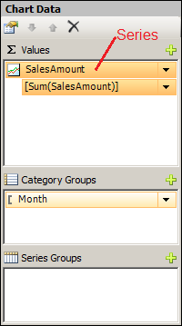 Figure 67: Values Section of the Chart Data Window
