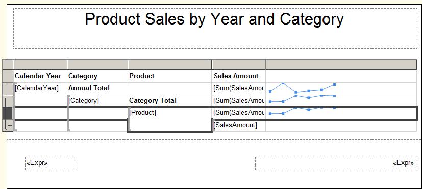 Figure 70: Product Group Row